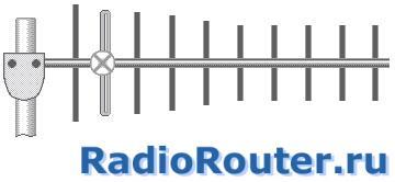 Базовая антенна Полярис 800-10 для сотовых трубок стандарта CDMA, AMPS, DAMPS