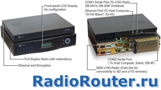 Радиомодем  MDS 4790