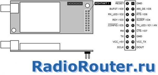 Радиомодем Спектр-433 OEM (модемная плата) - распиновка разъема